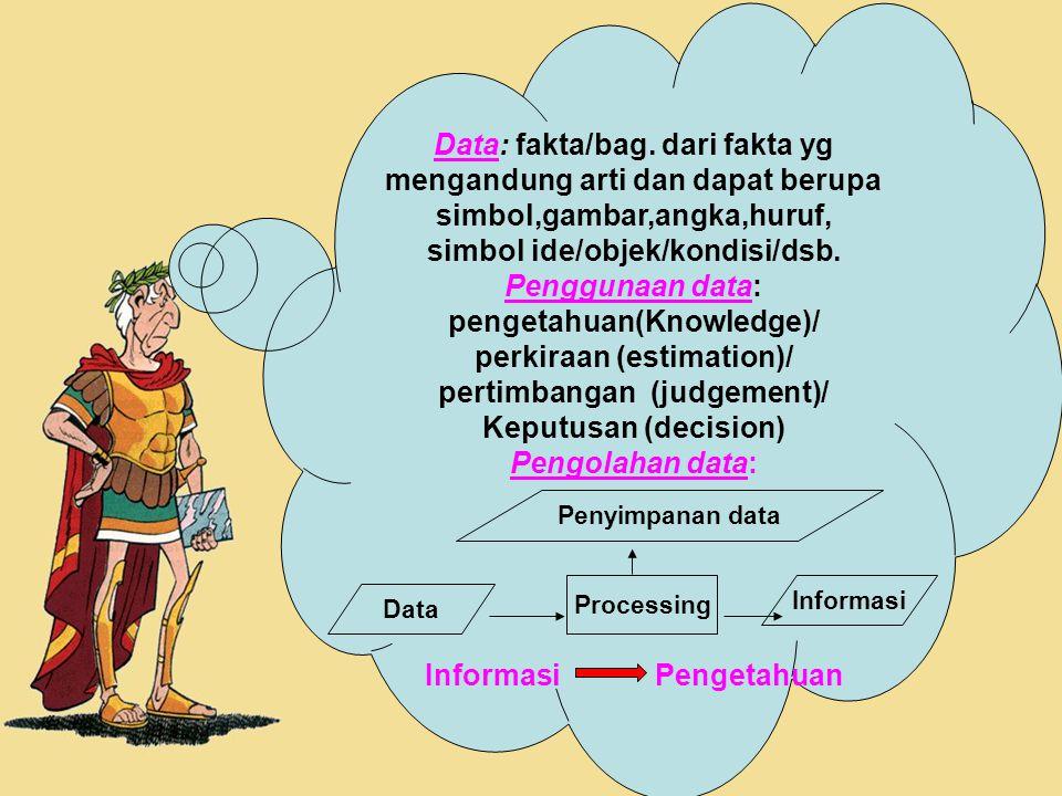 Informasi Pengetahuan