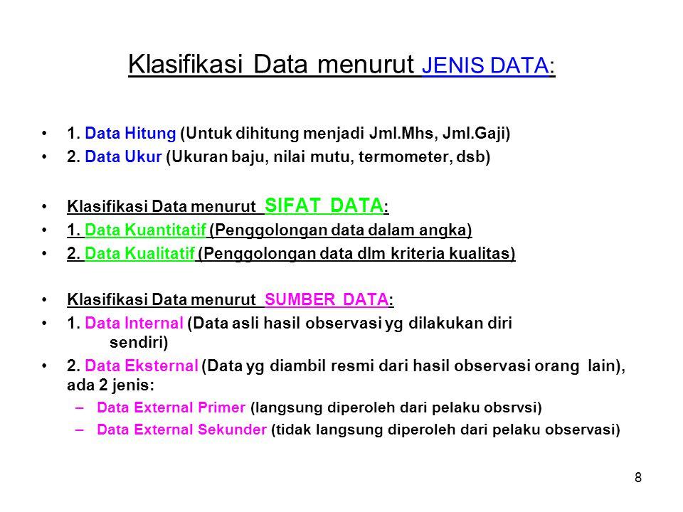Klasifikasi Data menurut JENIS DATA: