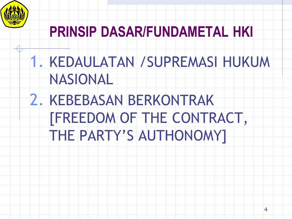 PRINSIP DASAR/FUNDAMETAL HKI
