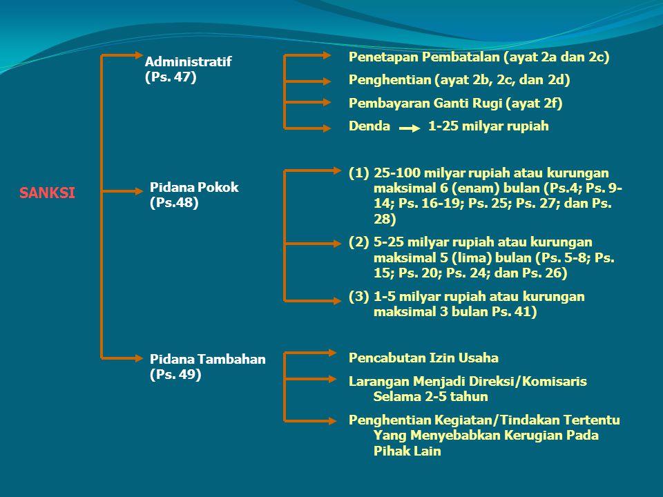 SANKSI Penetapan Pembatalan (ayat 2a dan 2c) Administratif (Ps. 47)