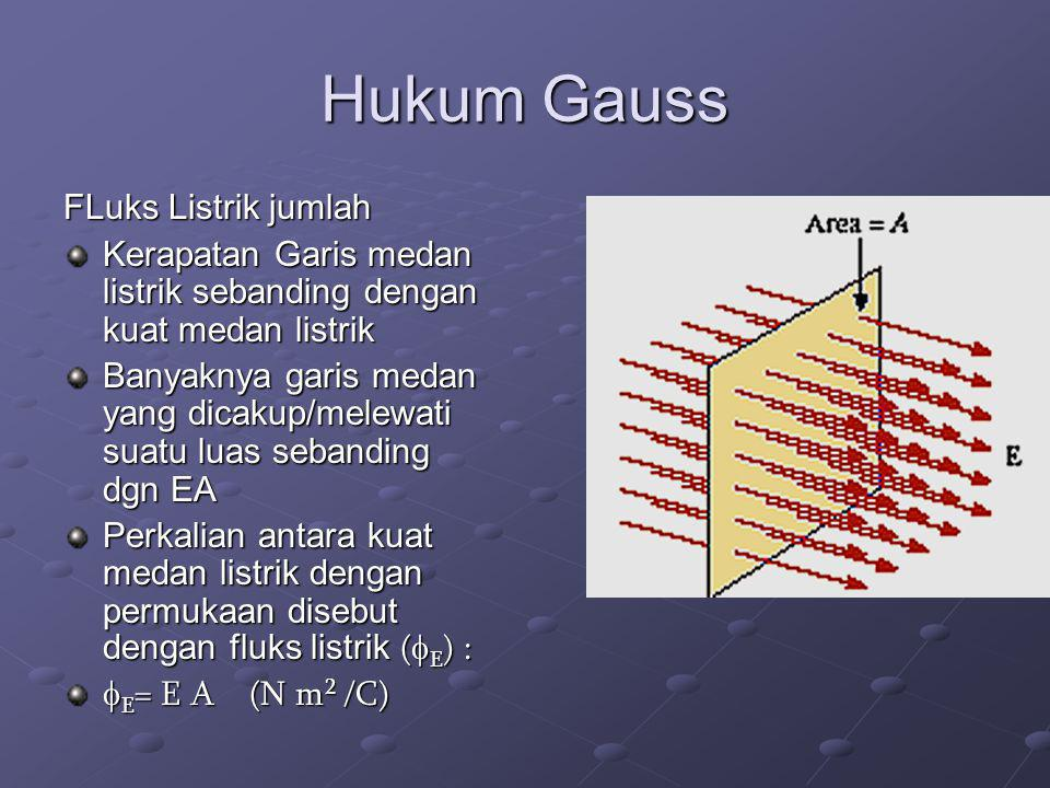Hukum Gauss FLuks Listrik jumlah