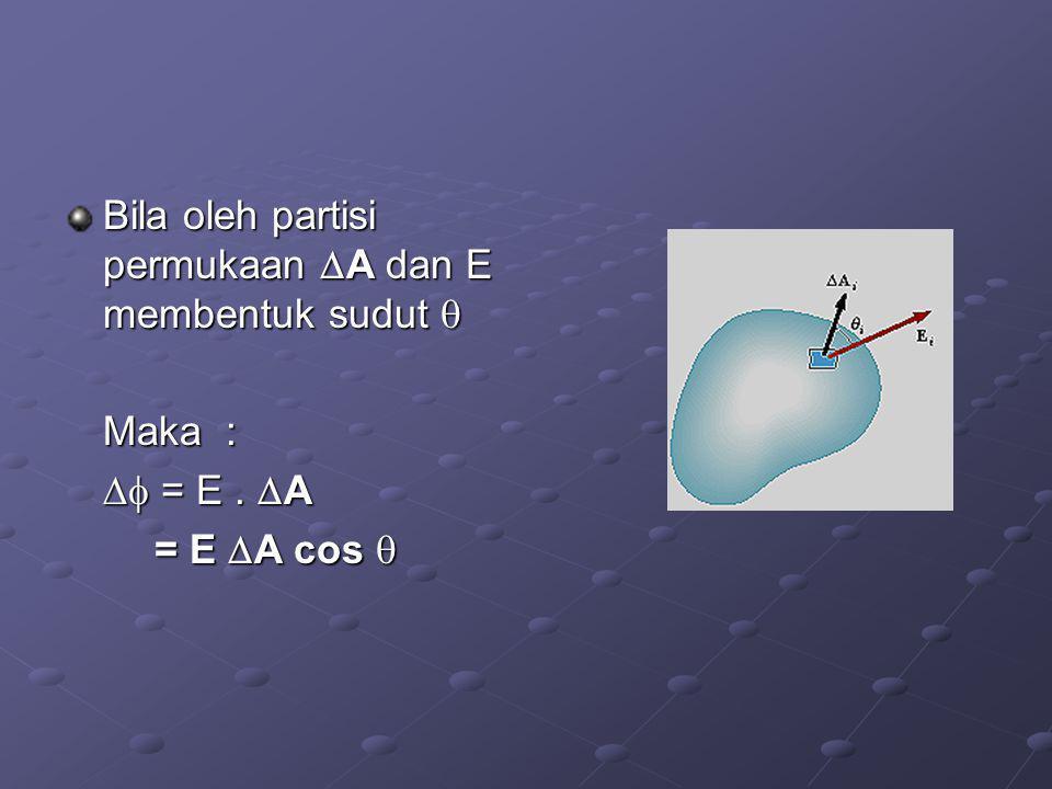 Bila oleh partisi permukaan A dan E membentuk sudut 