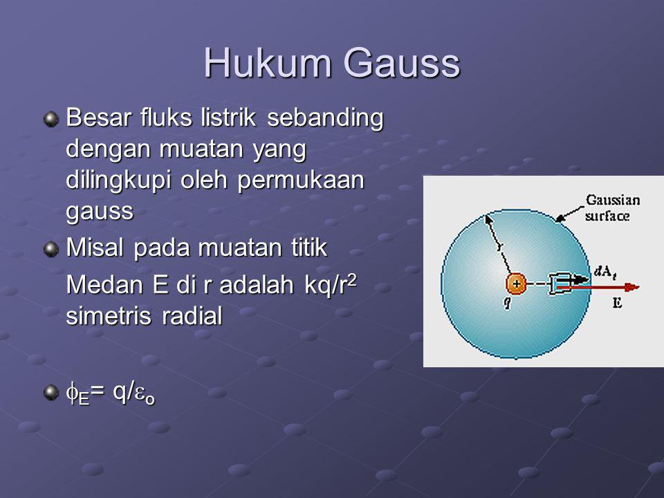 Hukum Gauss Besar fluks listrik sebanding dengan muatan yang dilingkupi oleh permukaan gauss. Misal pada muatan titik.
