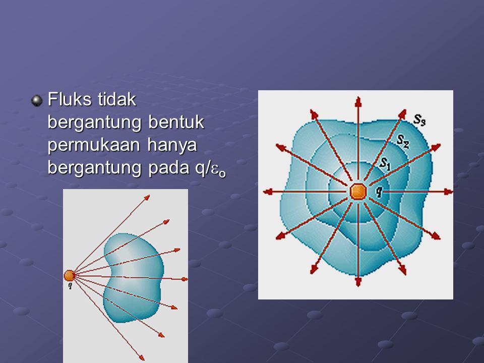 Fluks tidak bergantung bentuk permukaan hanya bergantung pada q/o