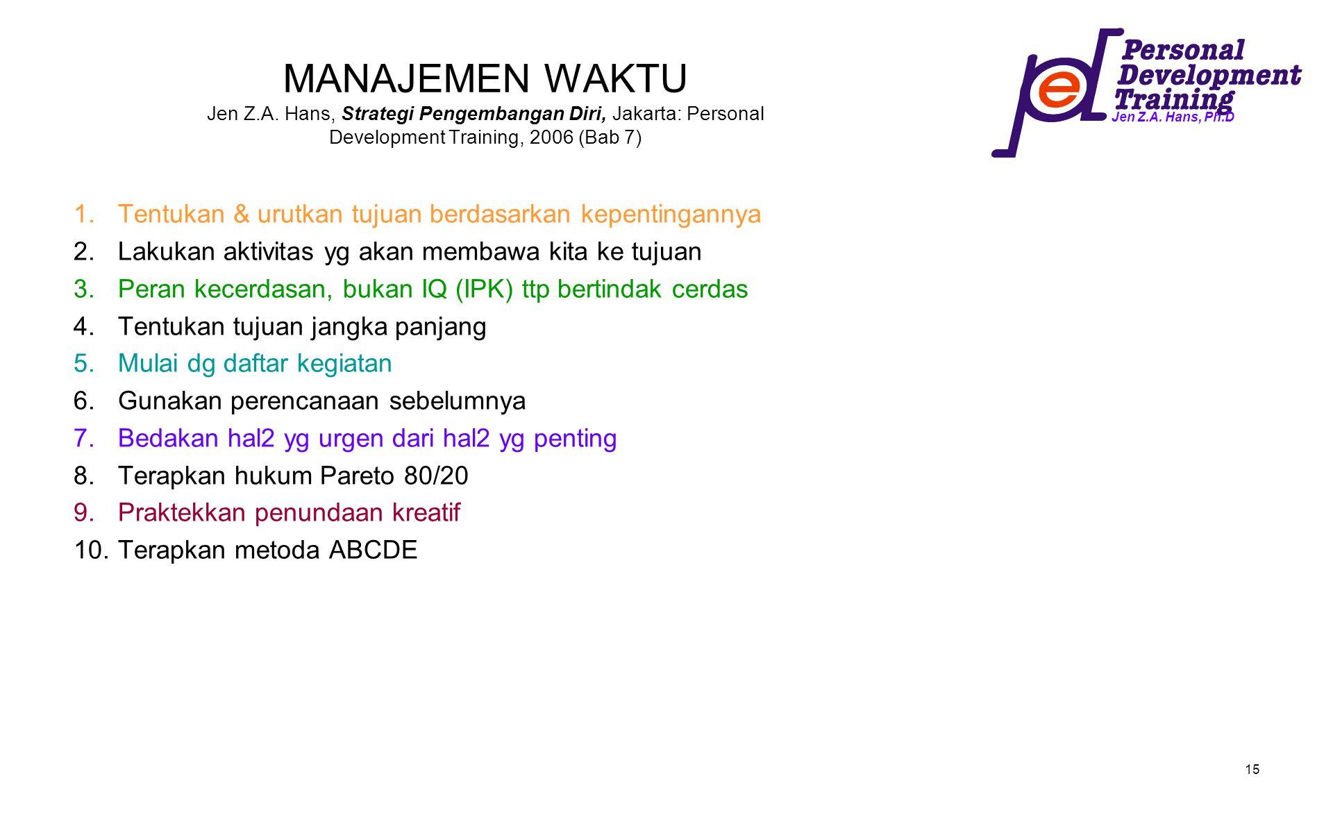 MANAJEMEN WAKTU Jen Z.A. Hans, Strategi Pengembangan Diri, Jakarta: Personal Development Training, 2006 (Bab 7)