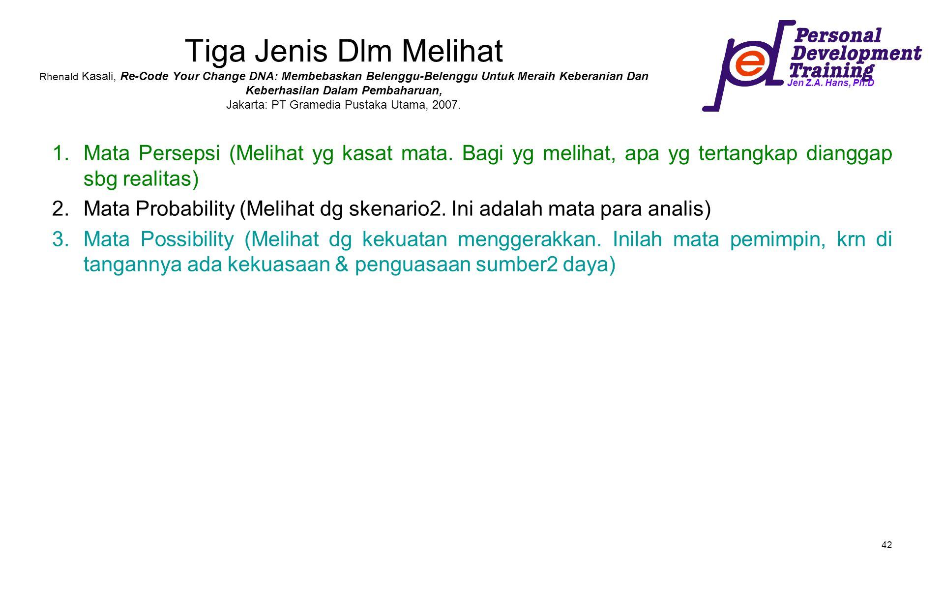 Tiga Jenis Dlm Melihat Rhenald Kasali, Re-Code Your Change DNA: Membebaskan Belenggu-Belenggu Untuk Meraih Keberanian Dan Keberhasilan Dalam Pembaharuan, Jakarta: PT Gramedia Pustaka Utama, 2007.