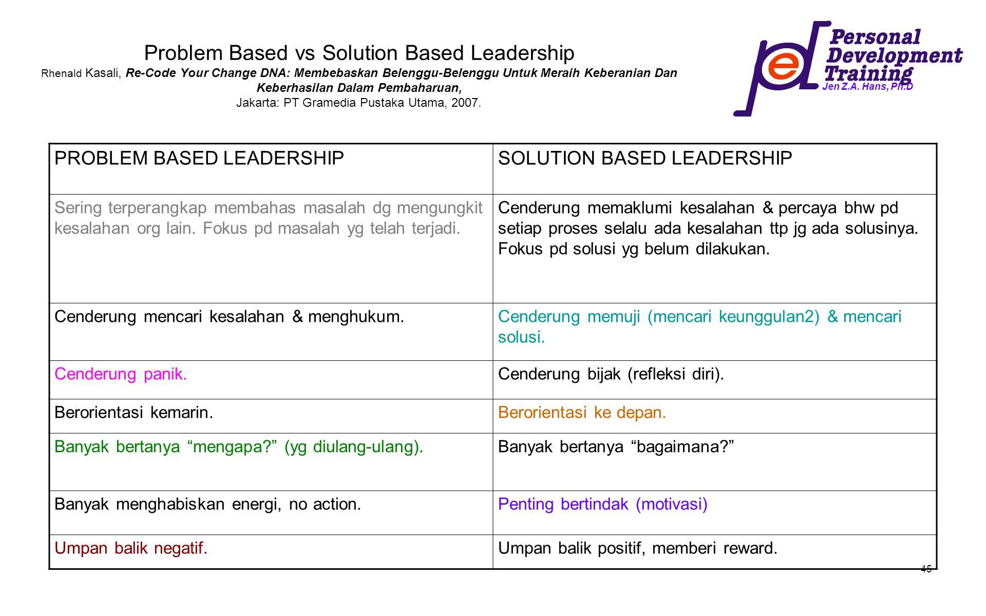 Problem Based vs Solution Based Leadership Rhenald Kasali, Re-Code Your Change DNA: Membebaskan Belenggu-Belenggu Untuk Meraih Keberanian Dan Keberhasilan Dalam Pembaharuan, Jakarta: PT Gramedia Pustaka Utama, 2007.