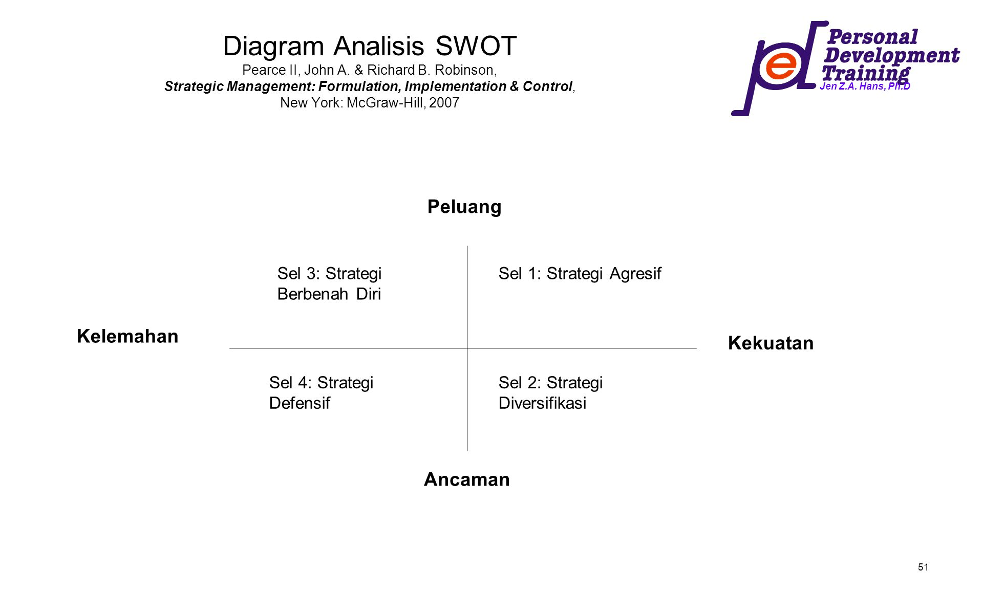 Diagram Analisis SWOT Pearce II, John A. & Richard B