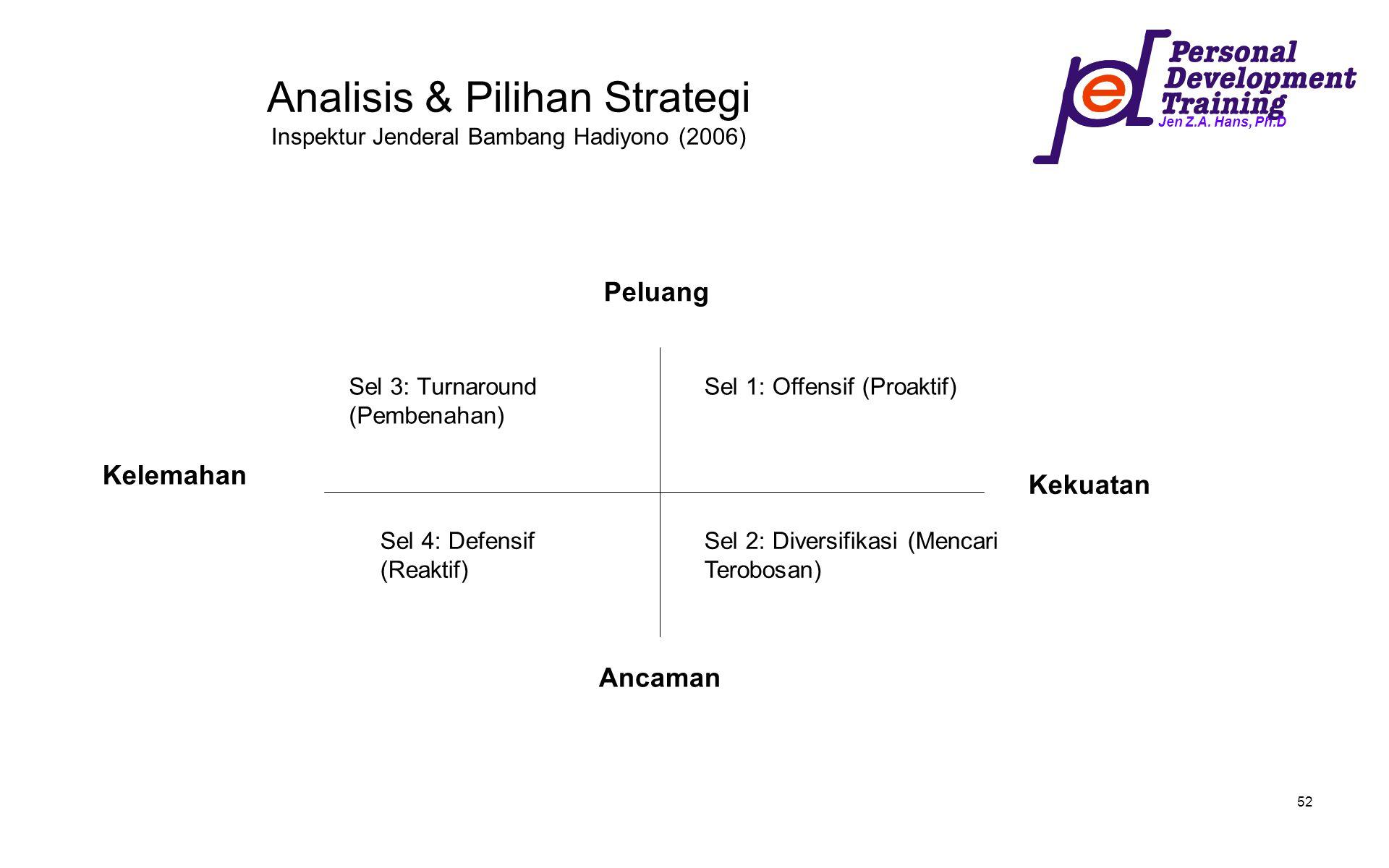 Analisis & Pilihan Strategi Inspektur Jenderal Bambang Hadiyono (2006)