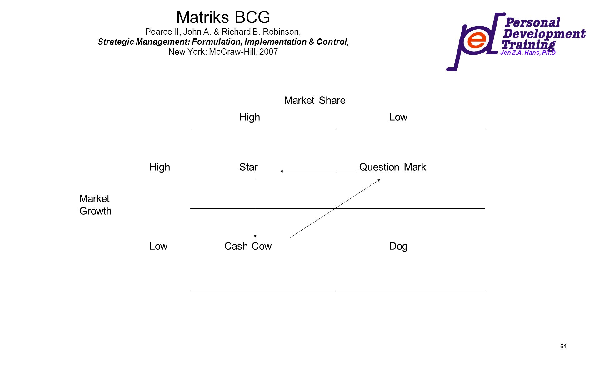 Matriks BCG Pearce II, John A. & Richard B