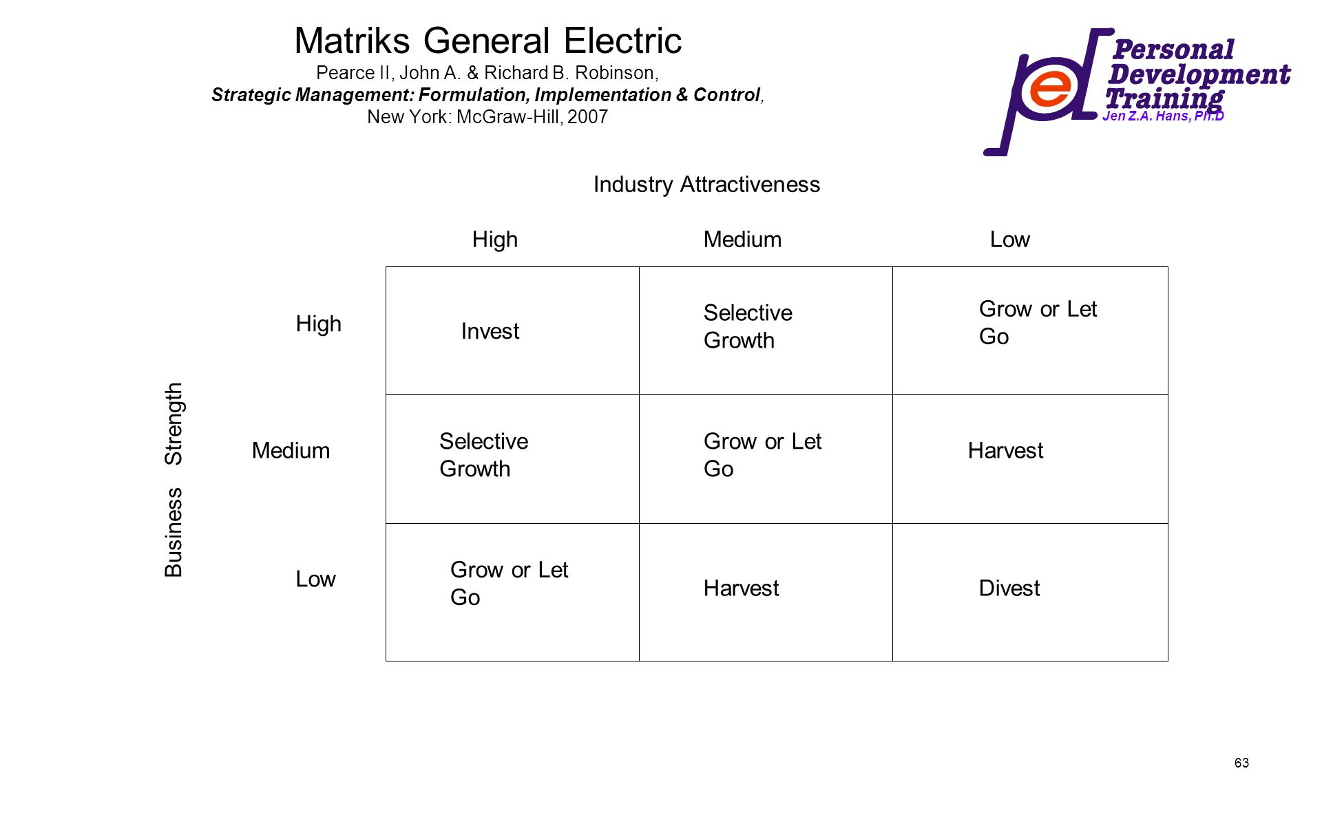 Matriks General Electric Pearce II, John A. & Richard B