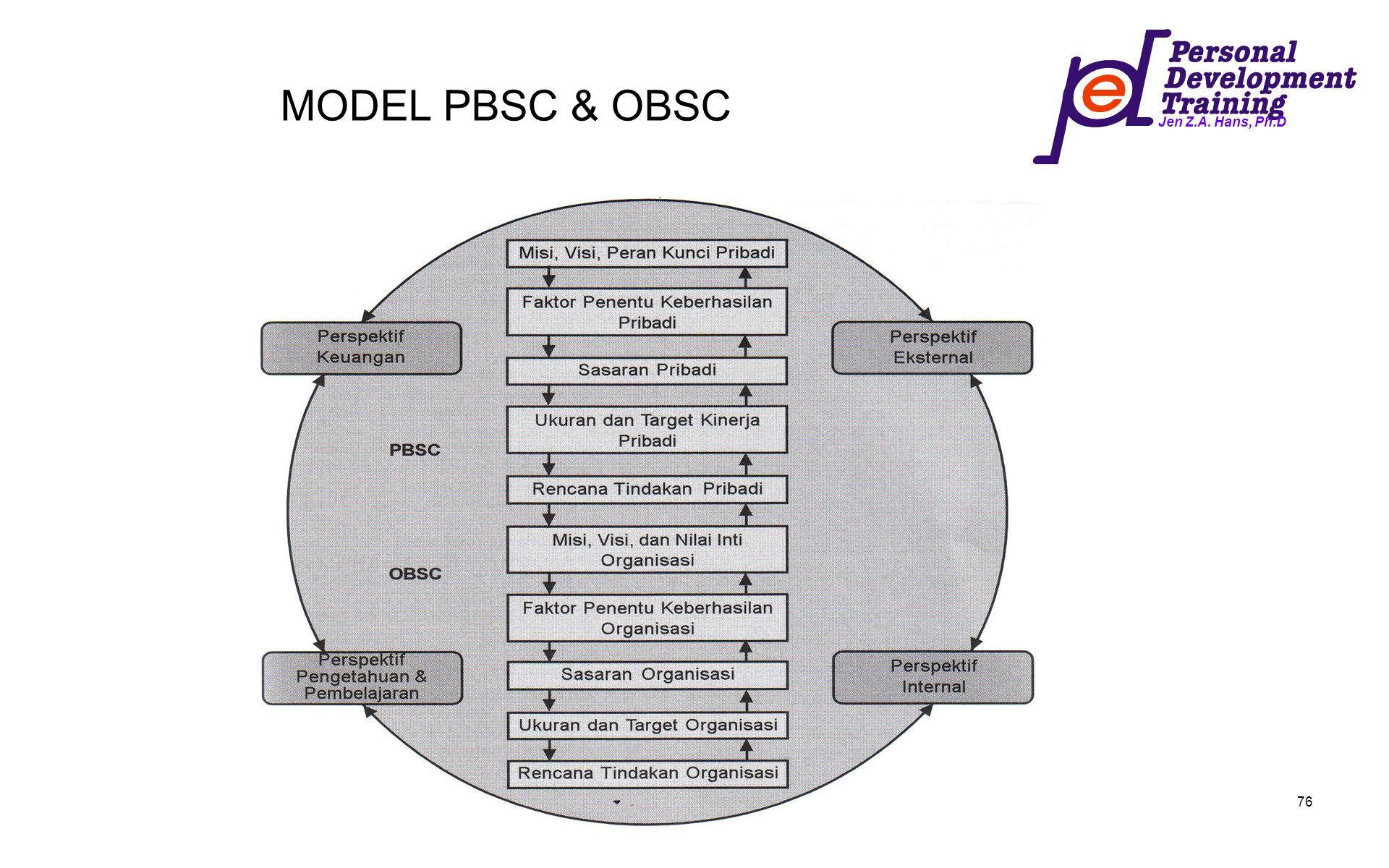 MODEL PBSC & OBSC