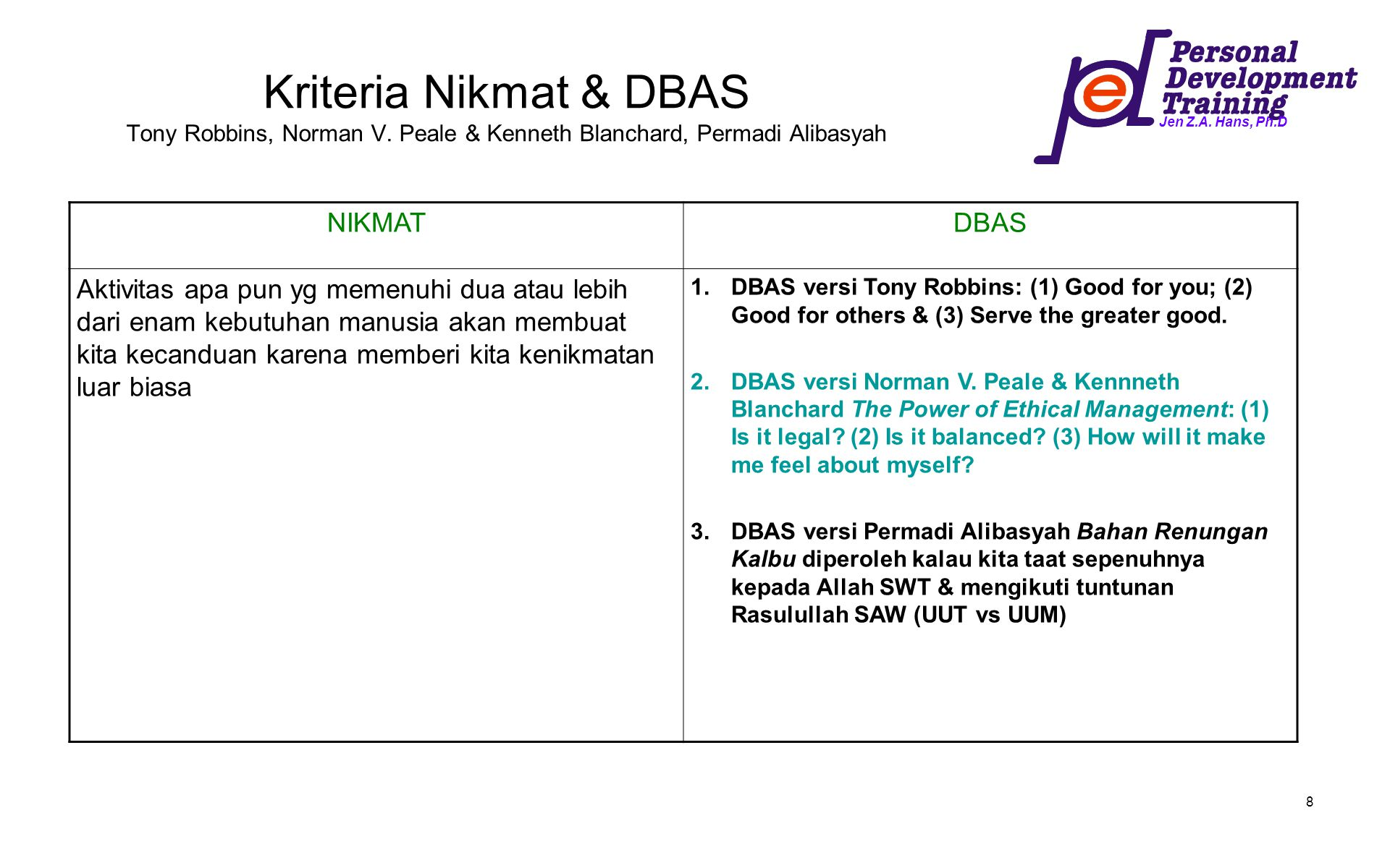 Kriteria Nikmat & DBAS Tony Robbins, Norman V
