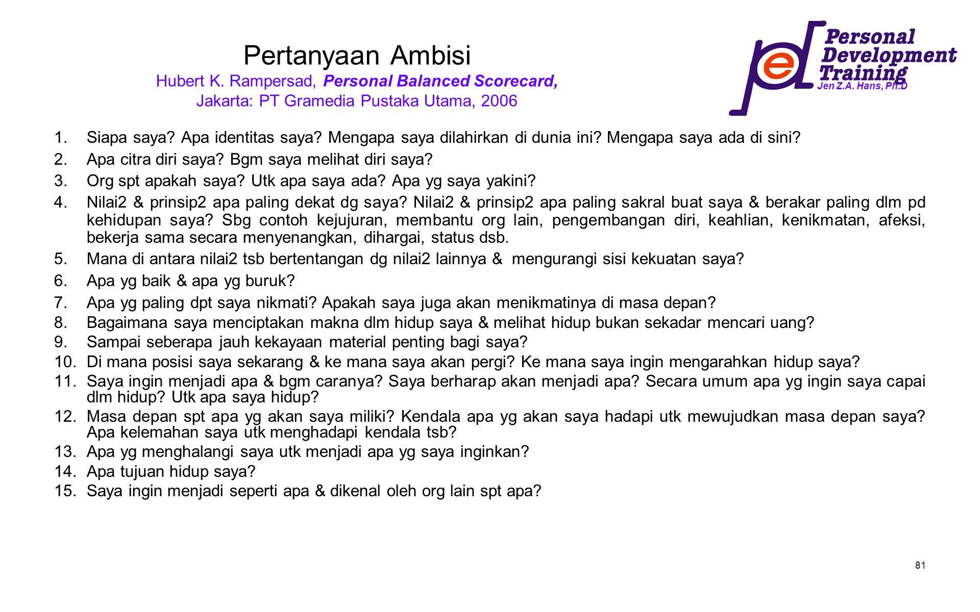 Pertanyaan Ambisi Hubert K