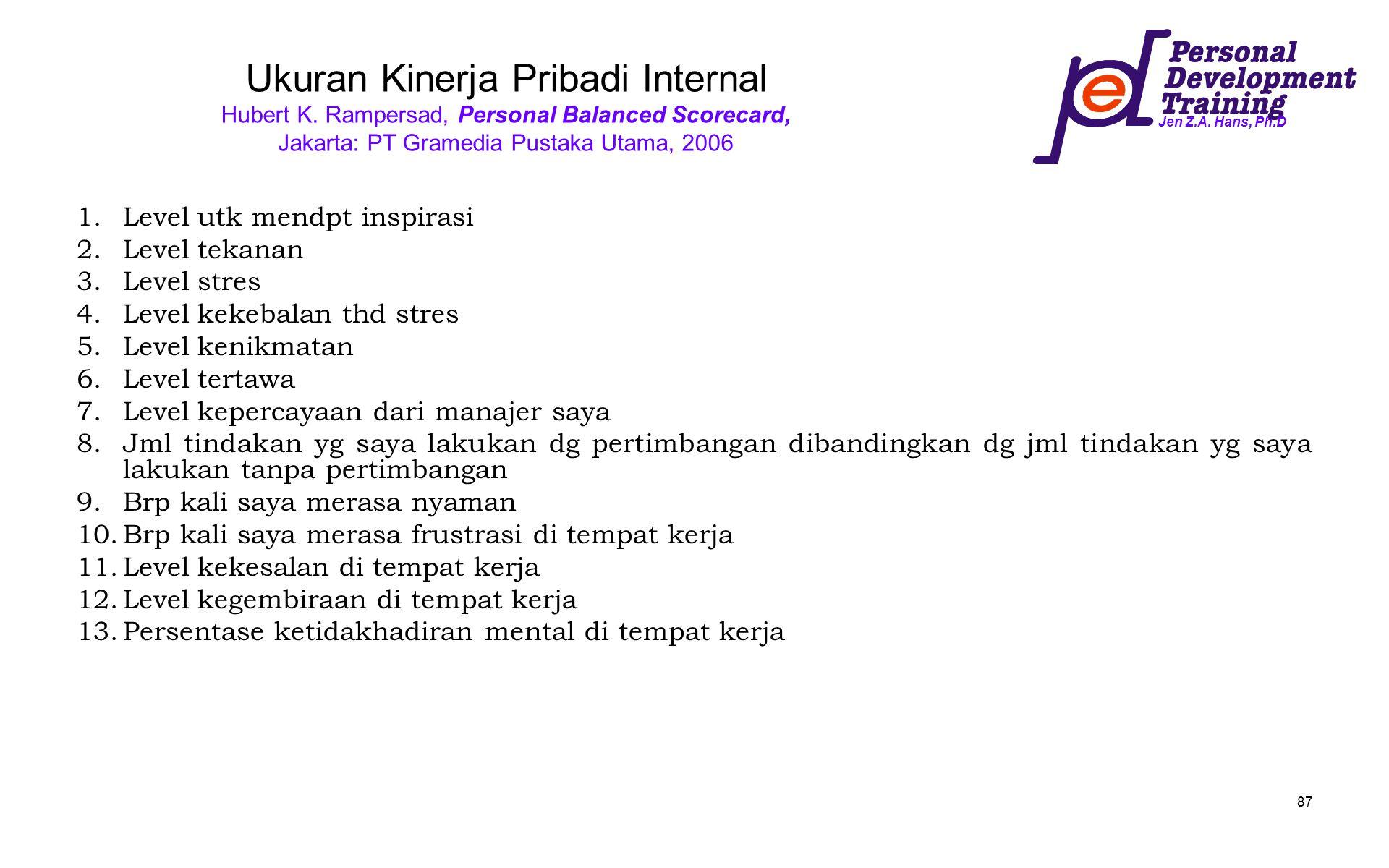 Ukuran Kinerja Pribadi Internal Hubert K