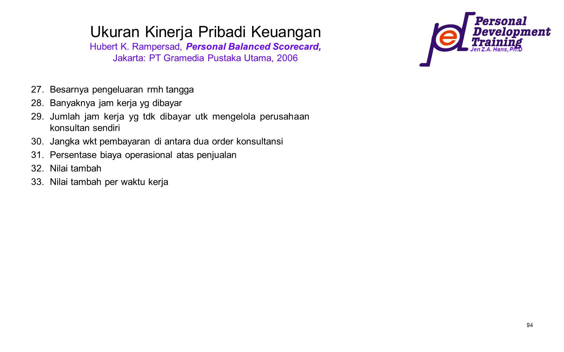 Ukuran Kinerja Pribadi Keuangan Hubert K