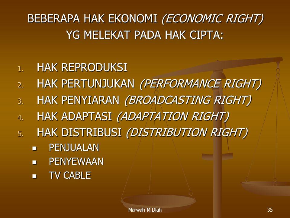 BEBERAPA HAK EKONOMI (ECONOMIC RIGHT) YG MELEKAT PADA HAK CIPTA:
