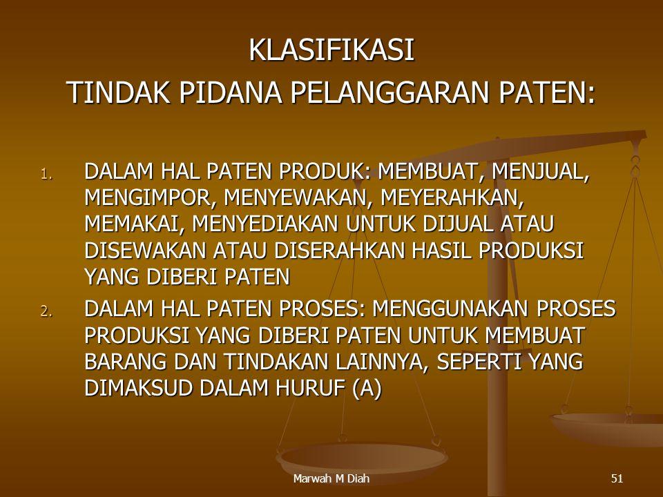 TINDAK PIDANA PELANGGARAN PATEN: