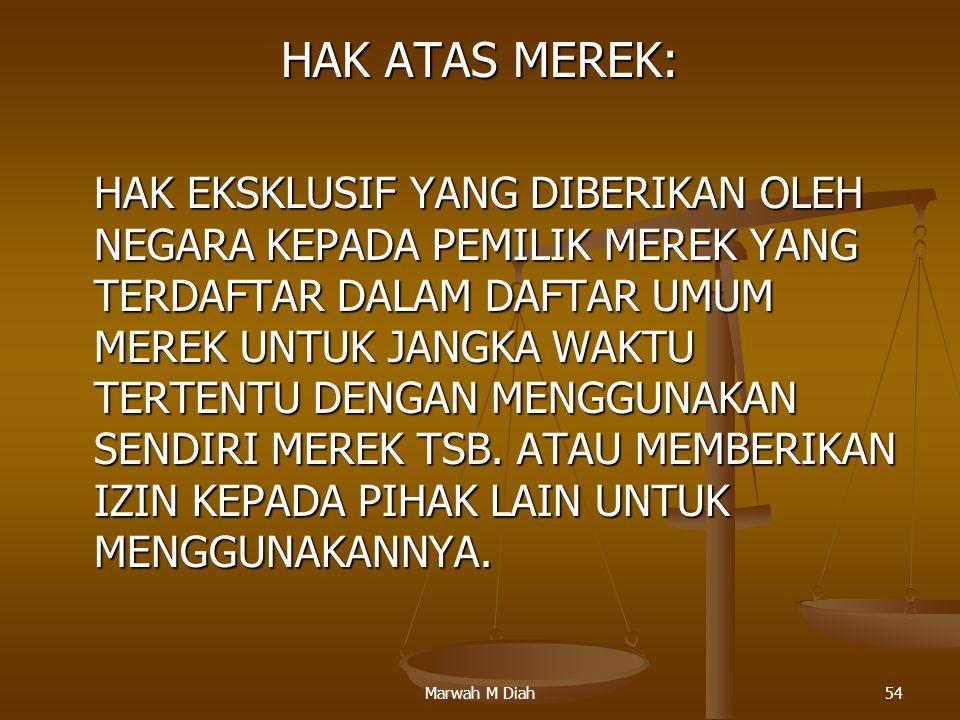 HAK ATAS MEREK: