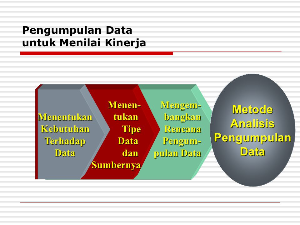 Pengumpulan Data untuk Menilai Kinerja