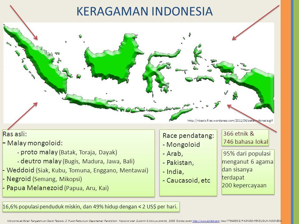 KERAGAMAN INDONESIA Ras asli: Race pendatang: Malay mongoloid: