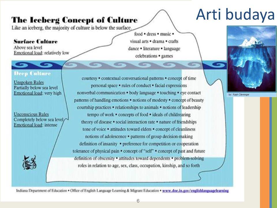Arti budaya