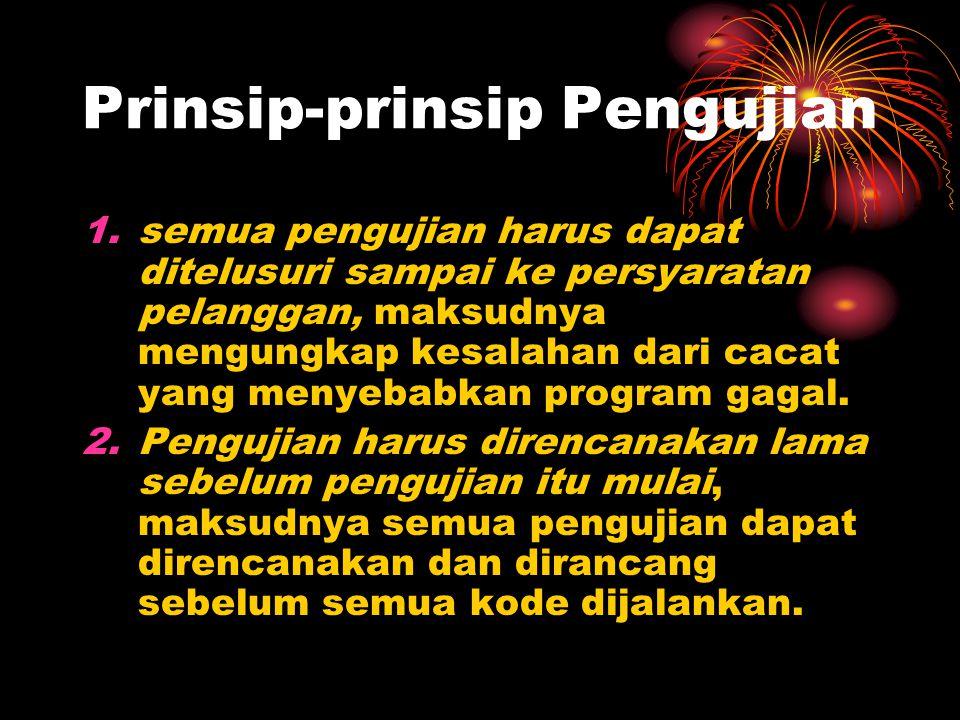 Prinsip-prinsip Pengujian