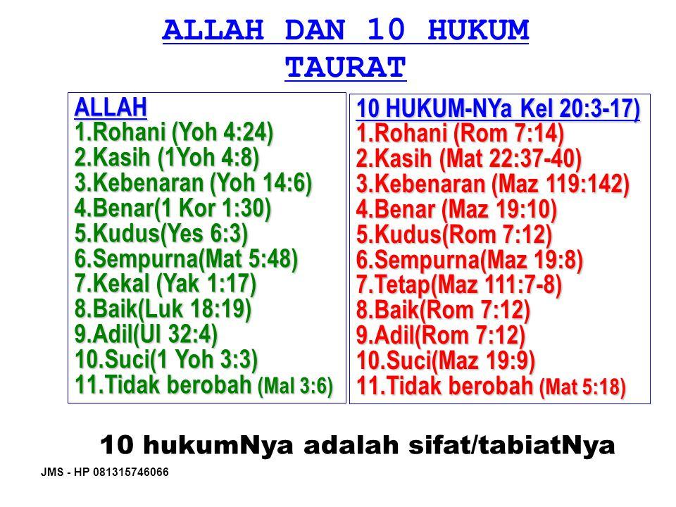 ALLAH DAN 10 HUKUM TAURAT ALLAH 10 HUKUM-NYa Kel 20:3-17)