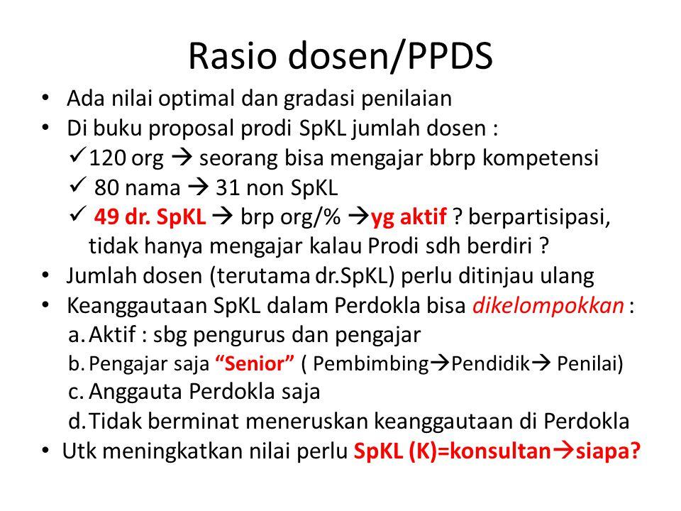 Rasio dosen/PPDS Ada nilai optimal dan gradasi penilaian