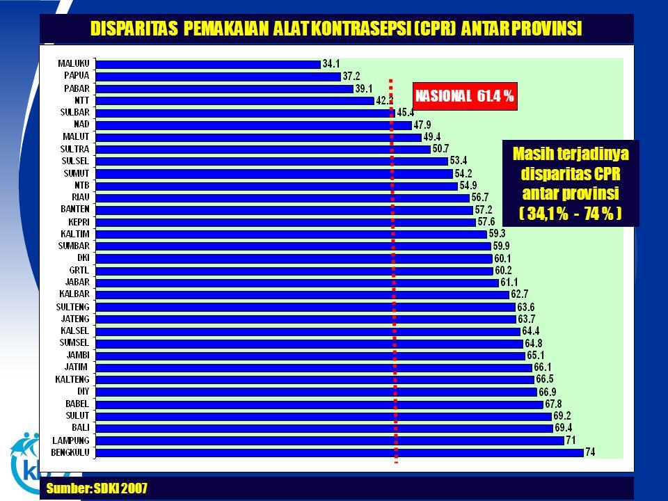 DISPARITAS PEMAKAIAN ALAT KONTRASEPSI (CPR) ANTAR PROVINSI