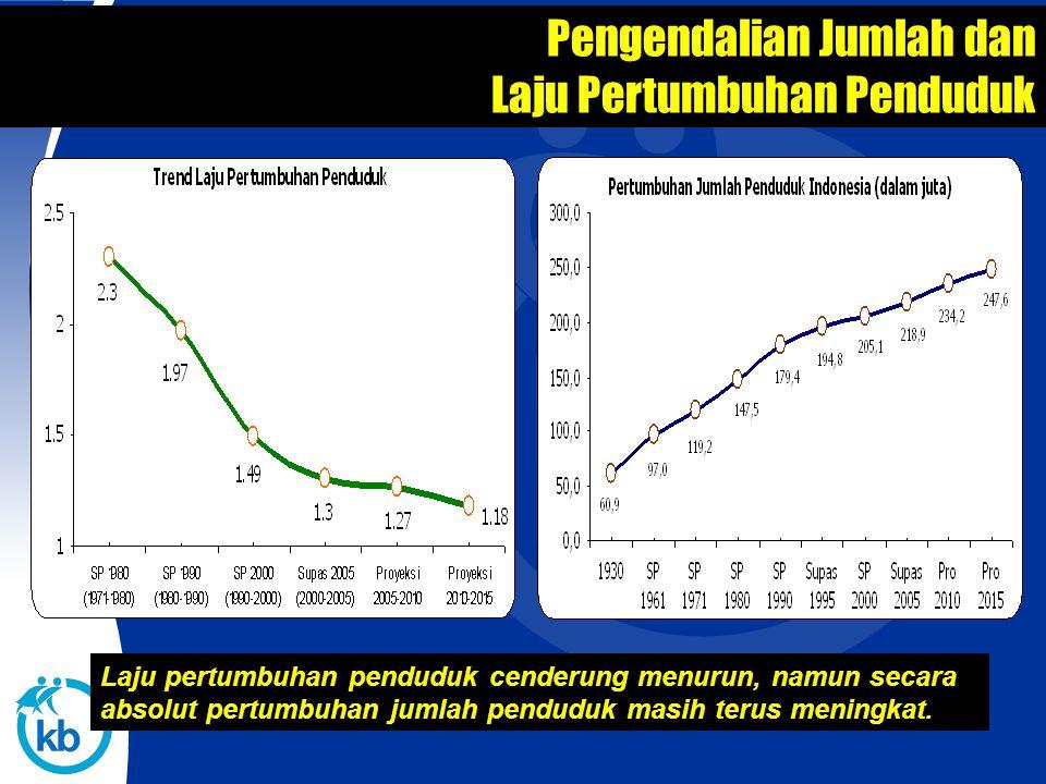 Pengendalian Jumlah dan Laju Pertumbuhan Penduduk