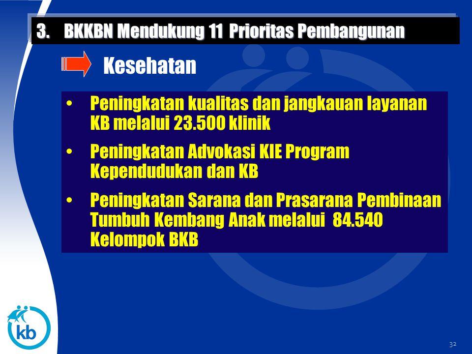 Kesehatan 3. BKKBN Mendukung 11 Prioritas Pembangunan