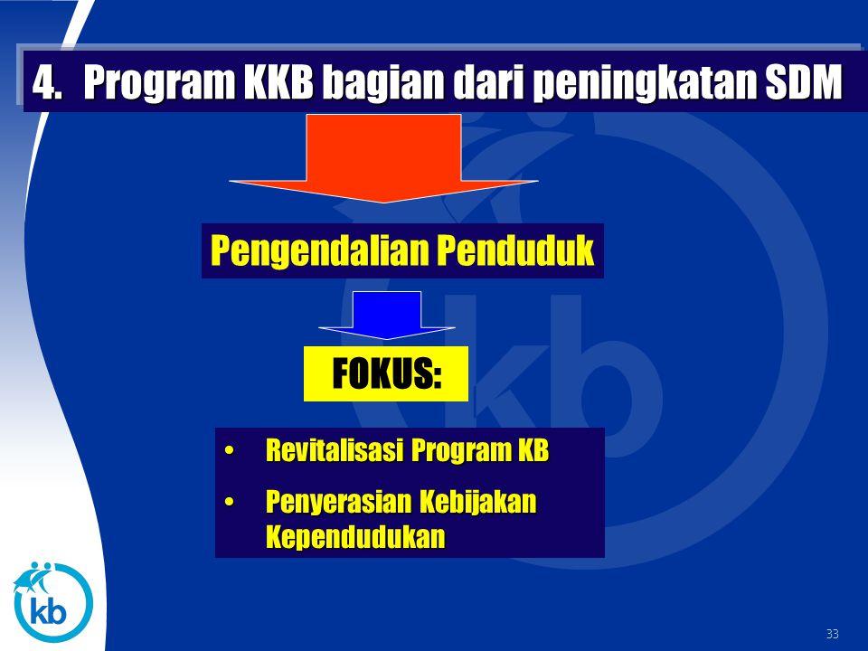 Program KKB bagian dari peningkatan SDM