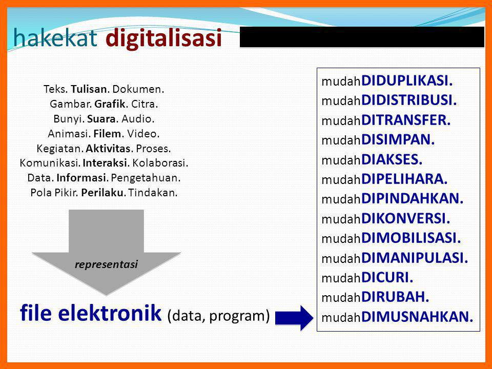 hakekat digitalisasi file elektronik (data, program) mudahDIDUPLIKASI.