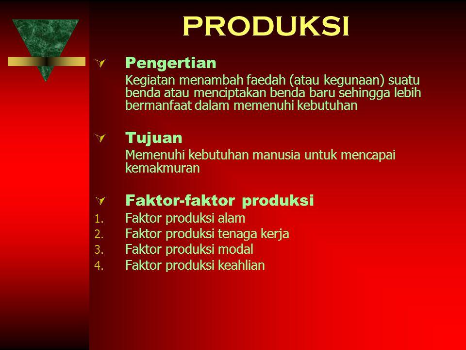 PRODUKSI Pengertian Tujuan Faktor-faktor produksi