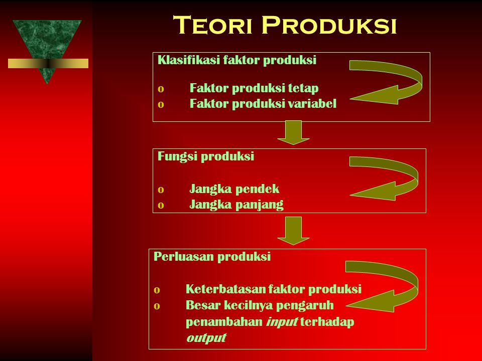 Teori Produksi Klasifikasi faktor produksi Faktor produksi tetap
