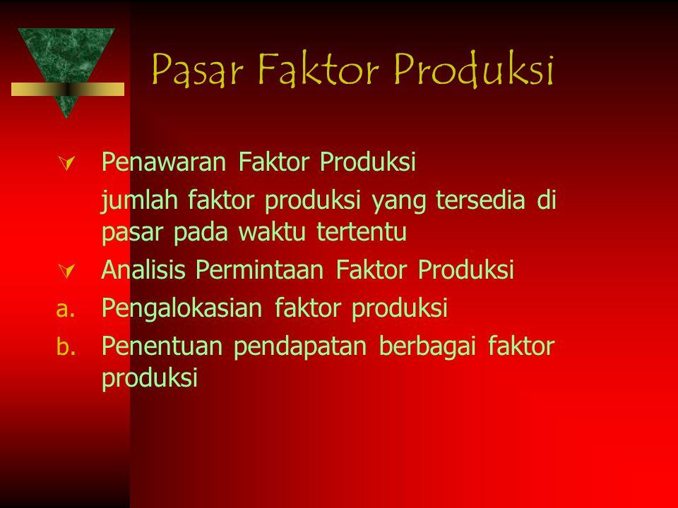 Pasar Faktor Produksi Penawaran Faktor Produksi