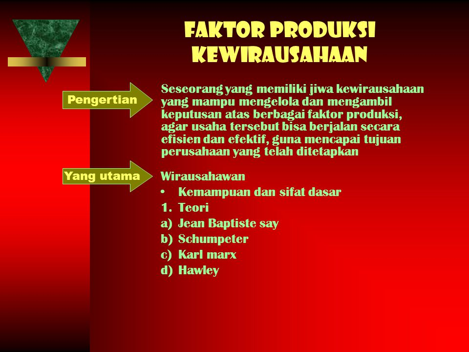 Faktor produksi kewirausahaan