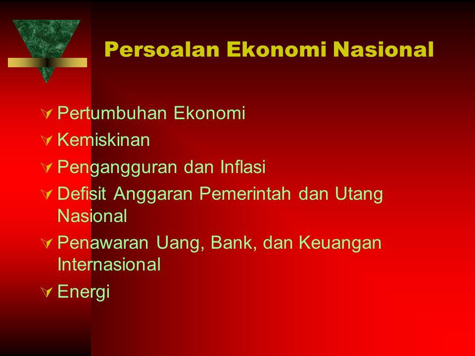 Persoalan Ekonomi Nasional