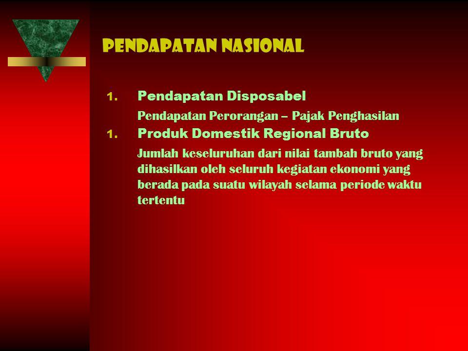 Pendapatan nasional Pendapatan Disposabel
