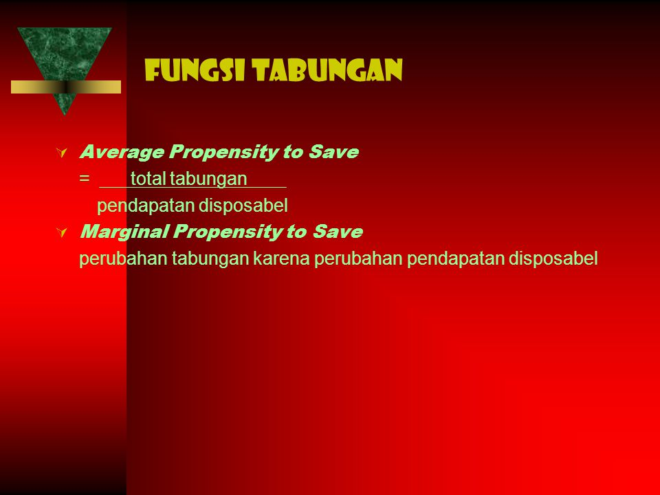 Fungsi tabungan Average Propensity to Save = total tabungan