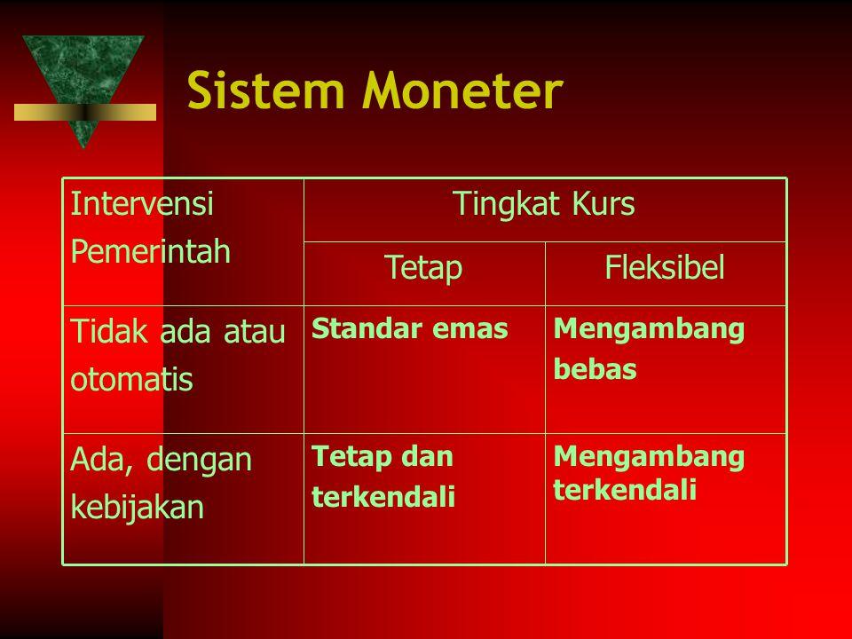 Sistem Moneter Fleksibel Tetap Ada, dengan kebijakan Tidak ada atau
