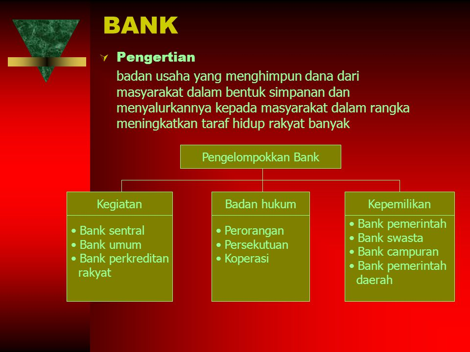 BANK Pengertian.