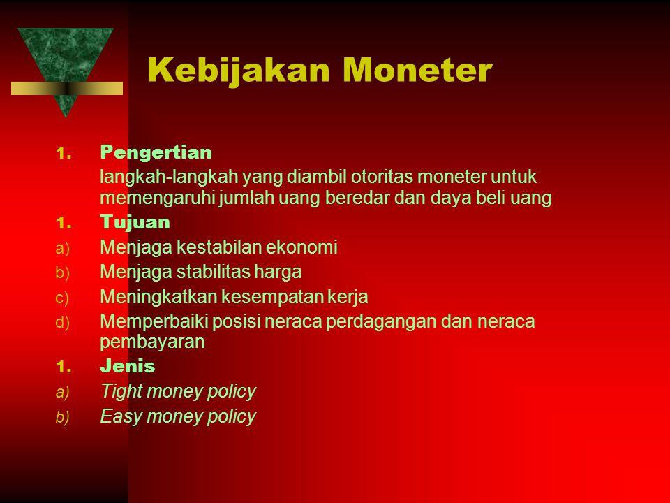 Kebijakan Moneter Pengertian