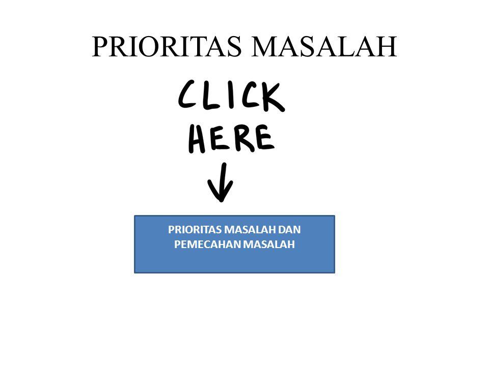 PRIORITAS MASALAH DAN PEMECAHAN MASALAH