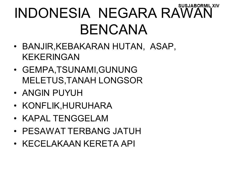INDONESIA NEGARA RAWAN BENCANA