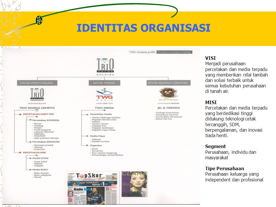 IDENTITAS ORGANISASI VISI