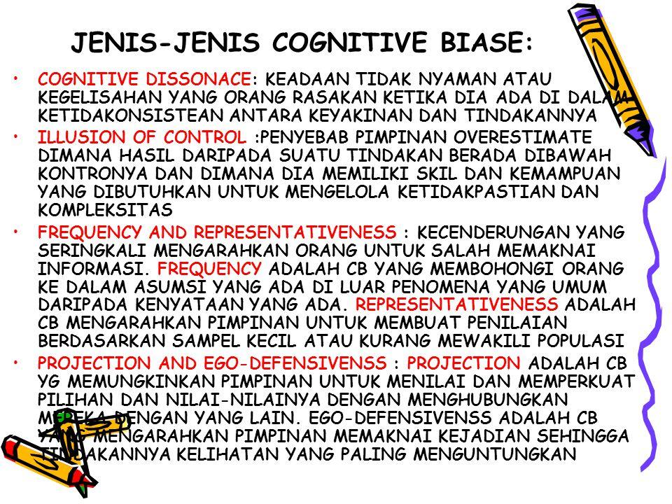JENIS-JENIS COGNITIVE BIASE: