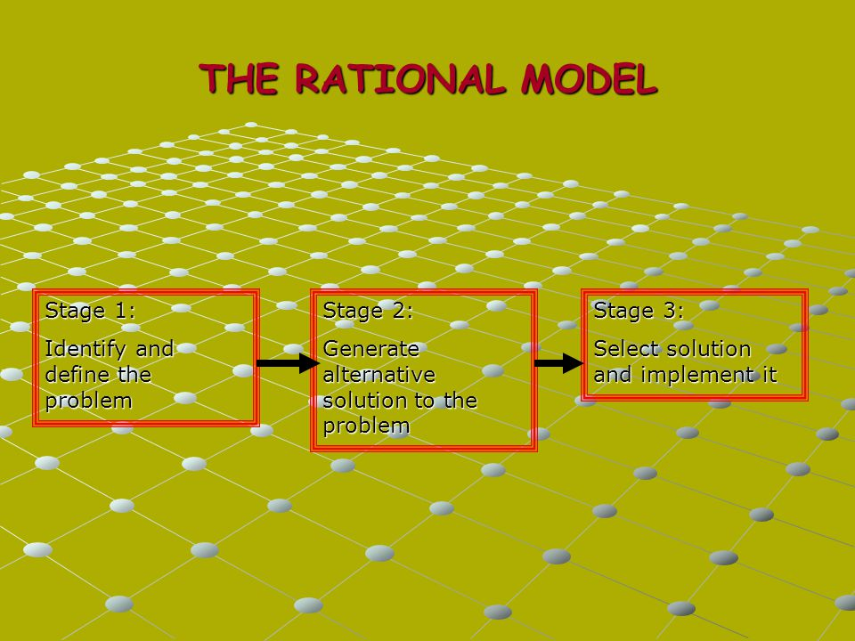 THE RATIONAL MODEL Stage 1: Identify and define the problem Stage 2:
