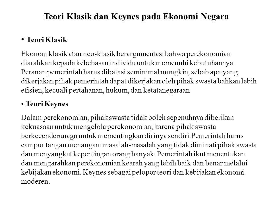 Teori Klasik dan Keynes pada Ekonomi Negara